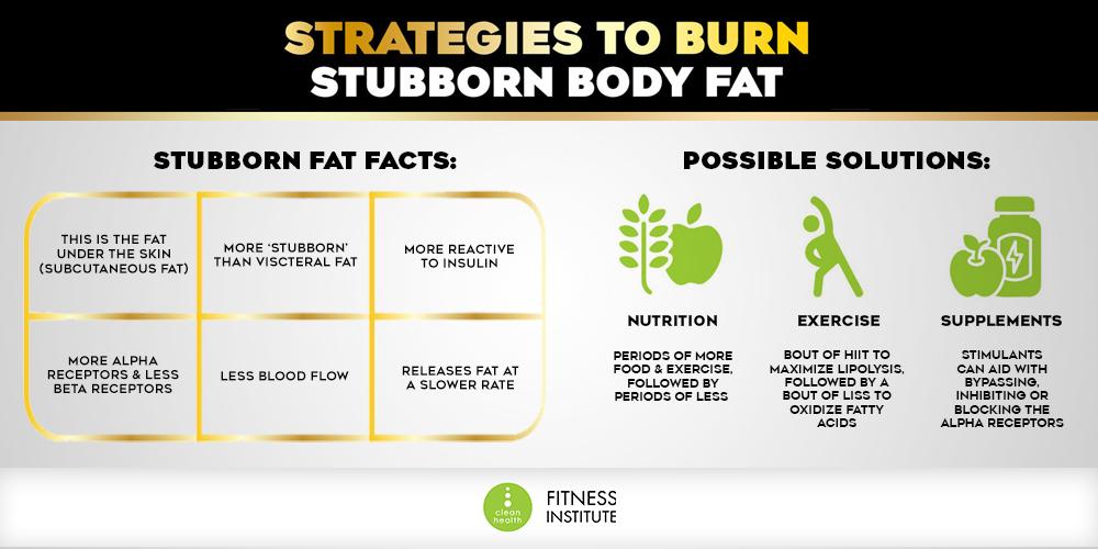 alpha pro fat burn x